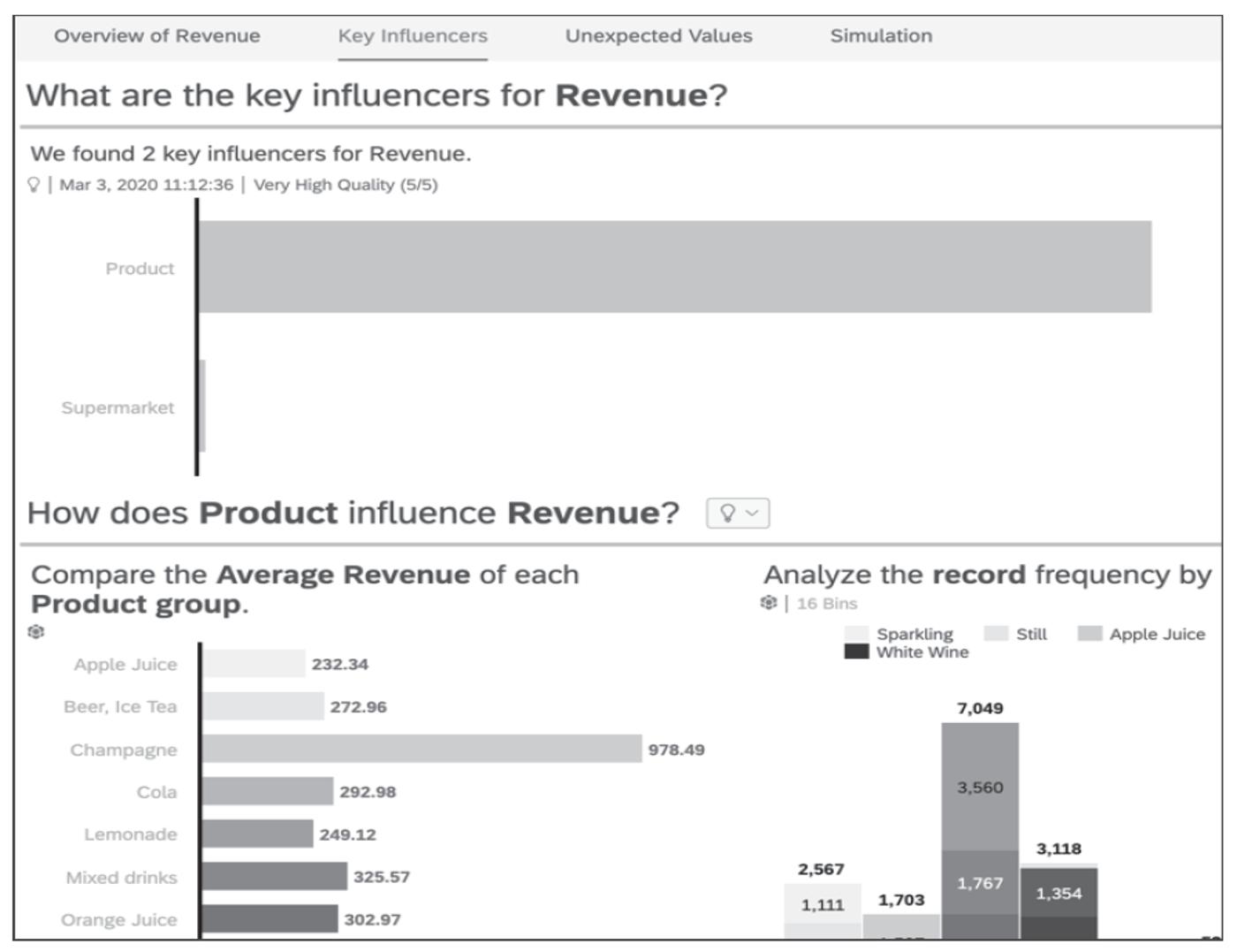 SAP Analytics Cloud App